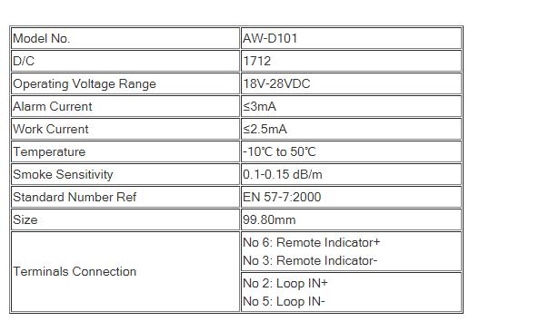 Asenware AW-D101 smoke detector 2 Asenware AW-D101 smoke detector